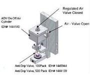 Loctite 1444140 2 piezas Cilindro de aire de encendido/apagado de repuesto - Compatible 50 ml Cartucho - Neumático